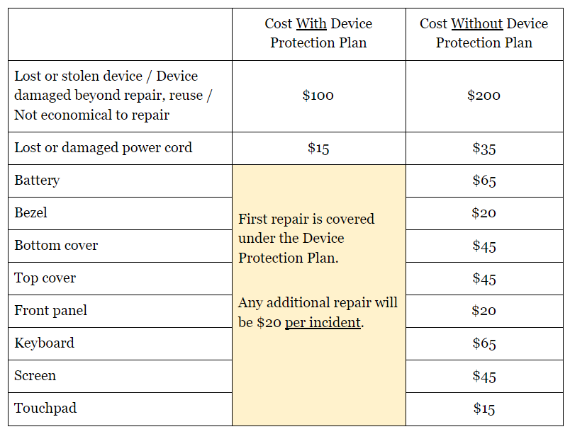 Cost / Fees for School Device Repair and Replacement