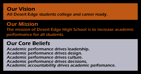 Vision, Mission, Core Beliefs of Desert Edge